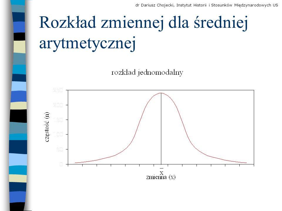 Rozkład zmiennej dla średniej arytmetycznej