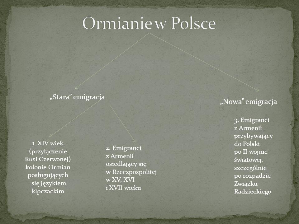 """Ormianie w Polsce """"Stara emigracja """"Nowa emigracja 3. Emigranci"""