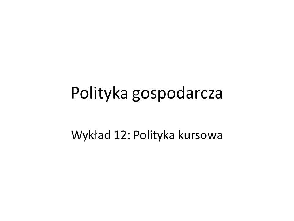 Wykład 12: Polityka kursowa