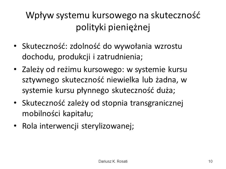Wpływ systemu kursowego na skuteczność polityki pieniężnej
