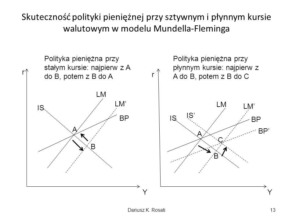 Skuteczność polityki pieniężnej przy sztywnym i płynnym kursie walutowym w modelu Mundella-Fleminga