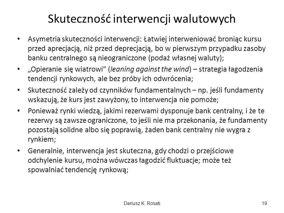 Skuteczność interwencji walutowych