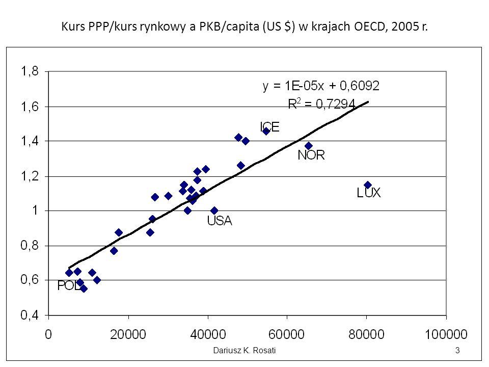 Kurs PPP/kurs rynkowy a PKB/capita (US $) w krajach OECD, 2005 r.