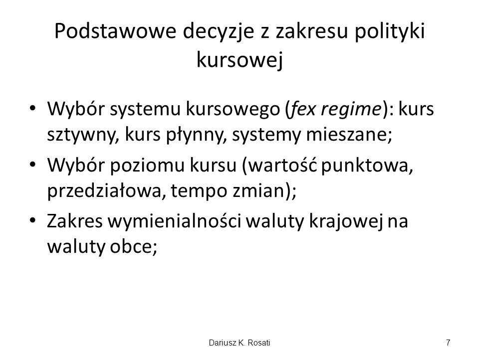 Podstawowe decyzje z zakresu polityki kursowej