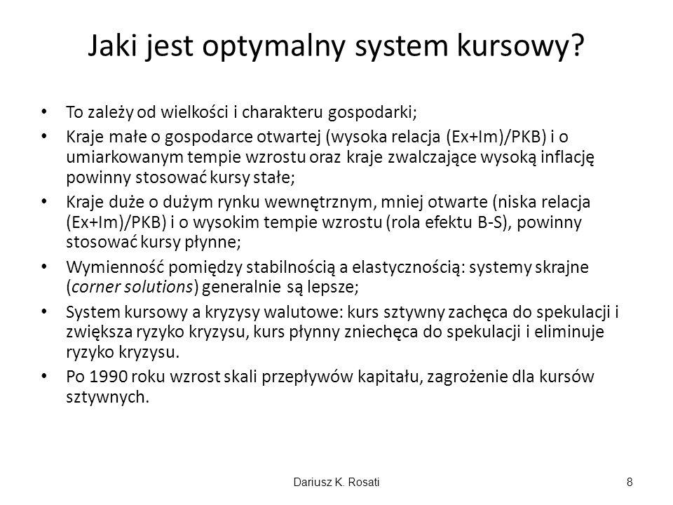 Jaki jest optymalny system kursowy