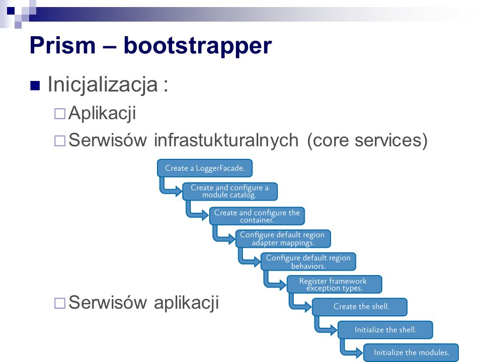 Prism – bootstrapper Inicjalizacja : Aplikacji