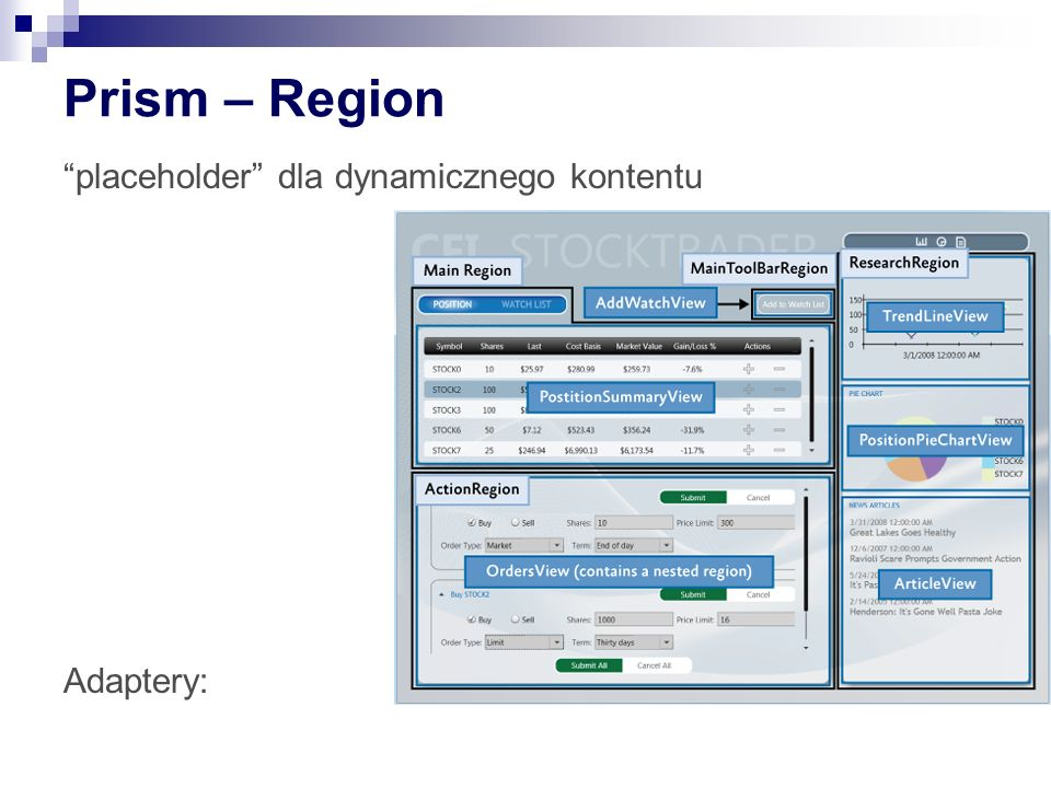 Prism – Region placeholder dla dynamicznego kontentu Adaptery: