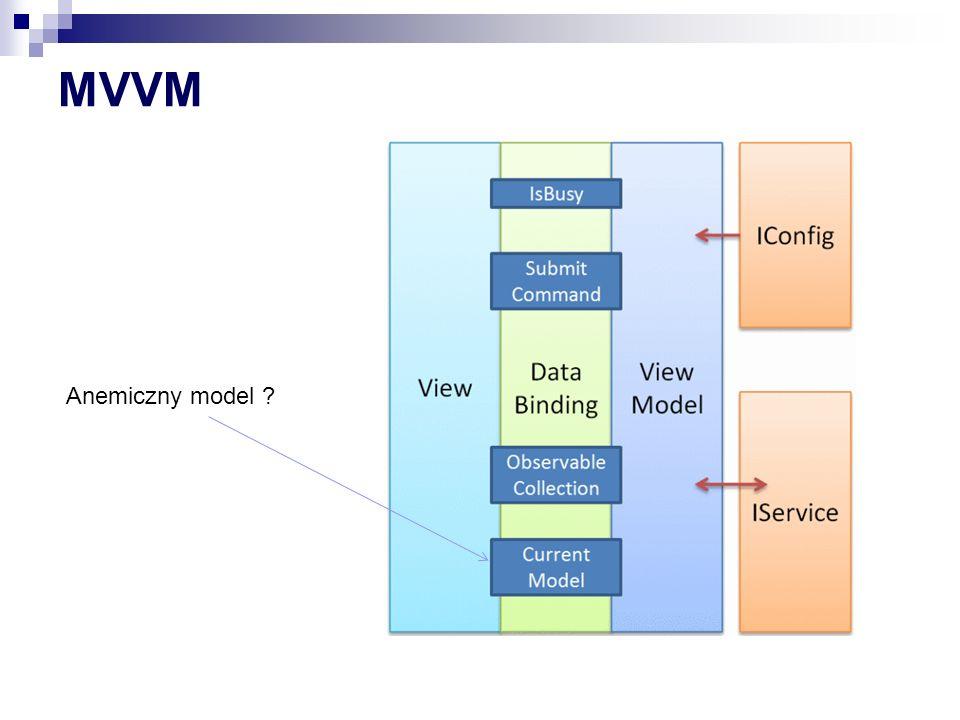 MVVM Anemiczny model