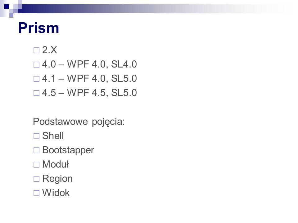 Prism 2.X. 4.0 – WPF 4.0, SL4.0. 4.1 – WPF 4.0, SL5.0. 4.5 – WPF 4.5, SL5.0. Podstawowe pojęcia: