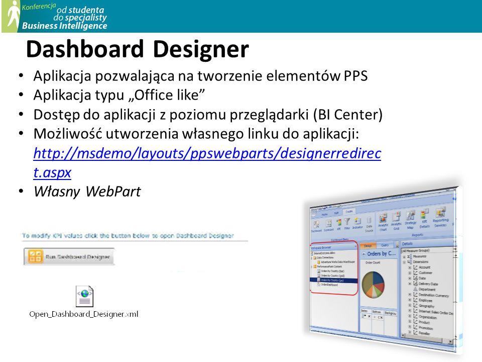 Dashboard Designer Aplikacja pozwalająca na tworzenie elementów PPS