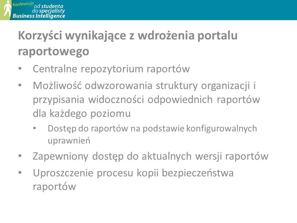 Korzyści wynikające z wdrożenia portalu raportowego