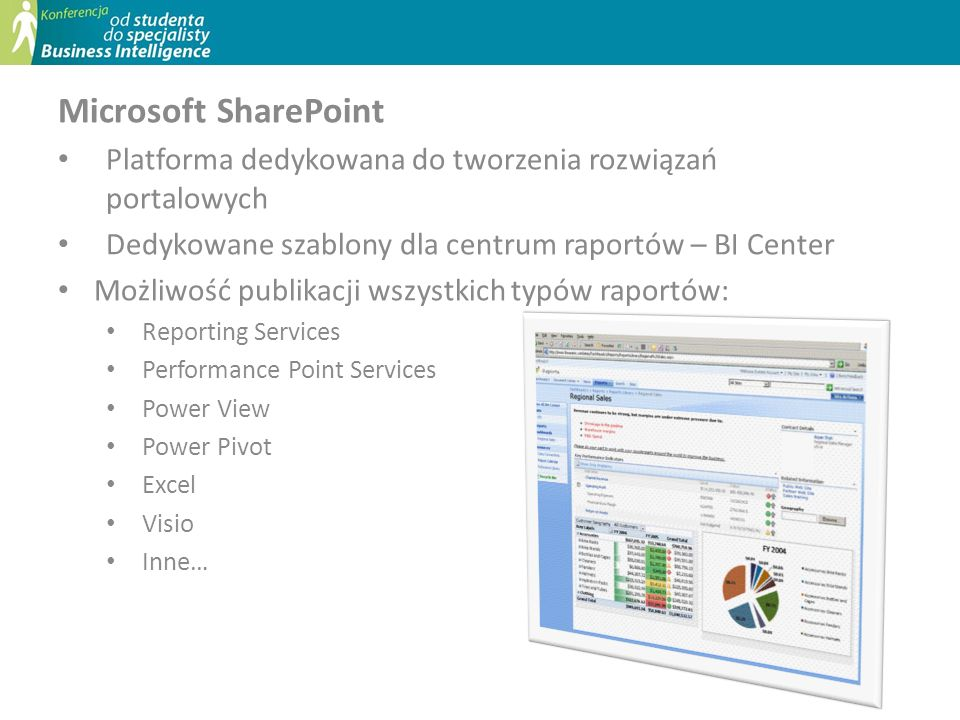 Microsoft SharePoint Platforma dedykowana do tworzenia rozwiązań portalowych. Dedykowane szablony dla centrum raportów – BI Center.