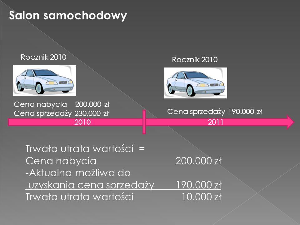 Salon samochodowy Trwała utrata wartości = Cena nabycia 200.000 zł