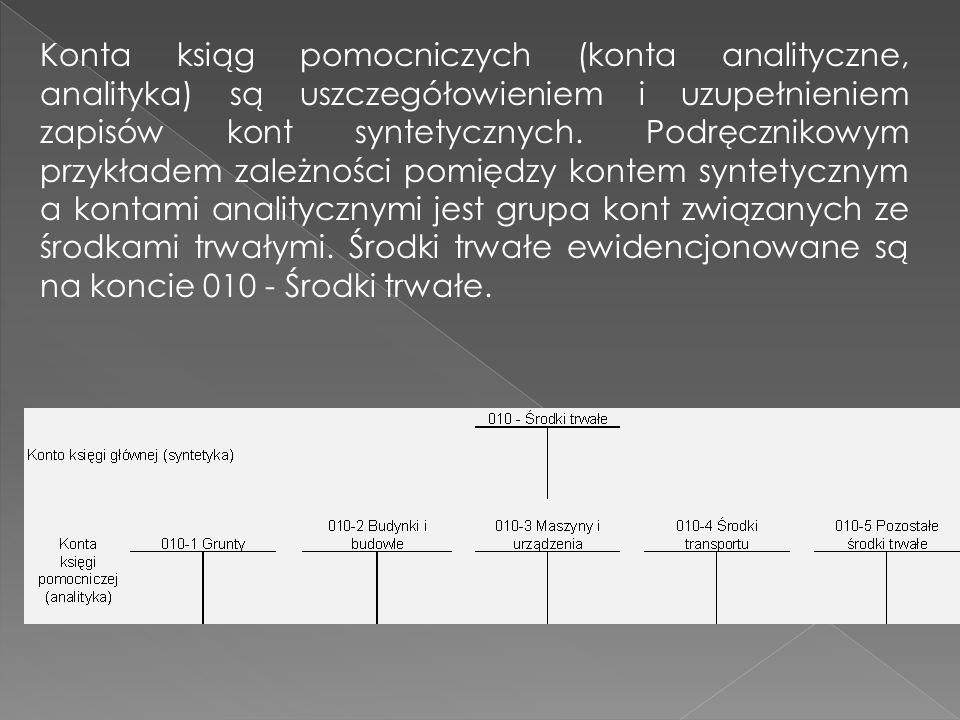 Konta ksiąg pomocniczych (konta analityczne, analityka) są uszczegółowieniem i uzupełnieniem zapisów kont syntetycznych.