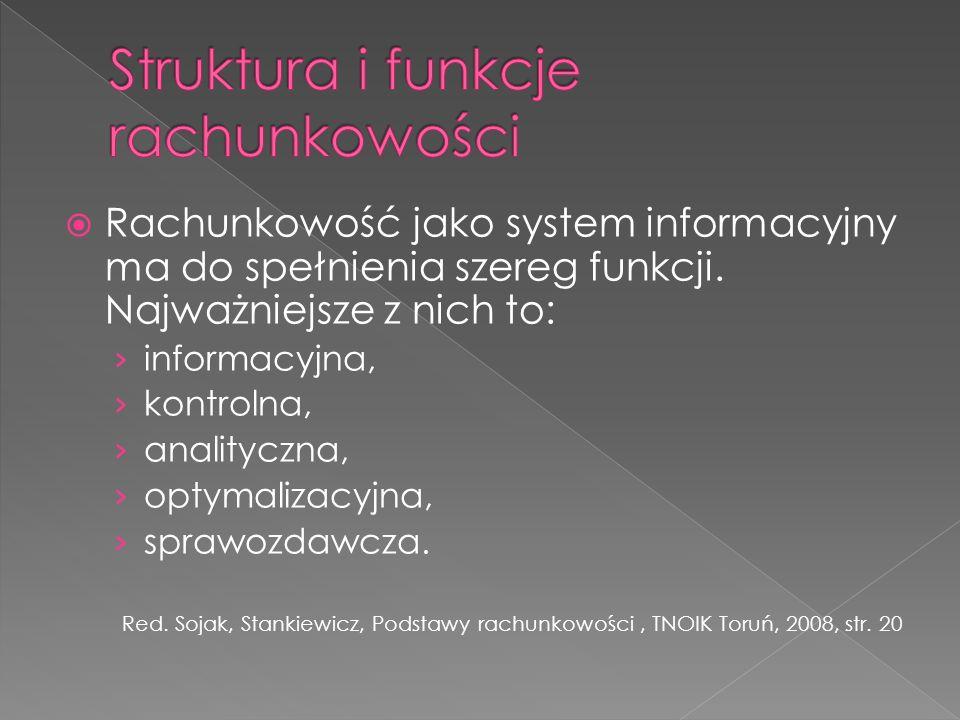 Struktura i funkcje rachunkowości
