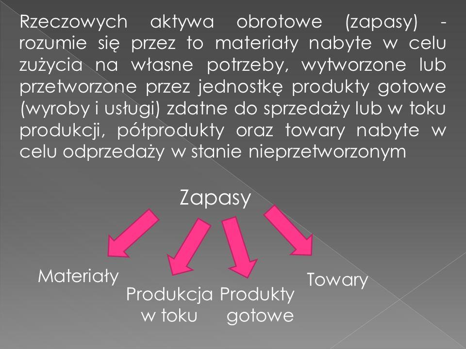Rzeczowych aktywa obrotowe (zapasy) - rozumie się przez to materiały nabyte w celu zużycia na własne potrzeby, wytworzone lub przetworzone przez jednostkę produkty gotowe (wyroby i usługi) zdatne do sprzedaży lub w toku produkcji, półprodukty oraz towary nabyte w celu odprzedaży w stanie nieprzetworzonym
