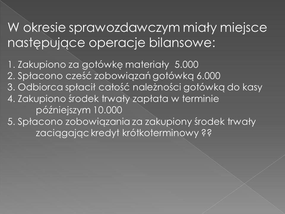 W okresie sprawozdawczym miały miejsce następujące operacje bilansowe: