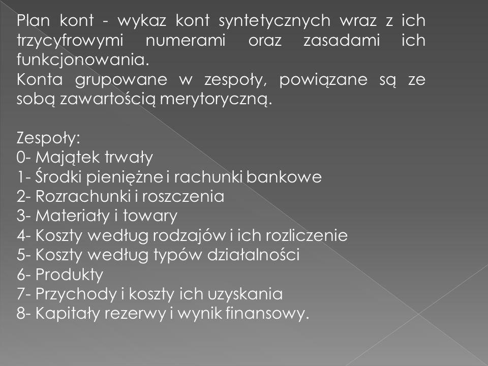 Plan kont - wykaz kont syntetycznych wraz z ich trzycyfrowymi numerami oraz zasadami ich funkcjonowania.
