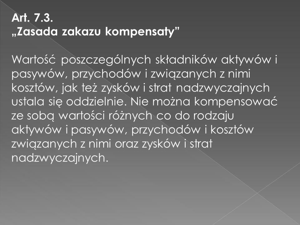 "Art. 7.3.""Zasada zakazu kompensaty"