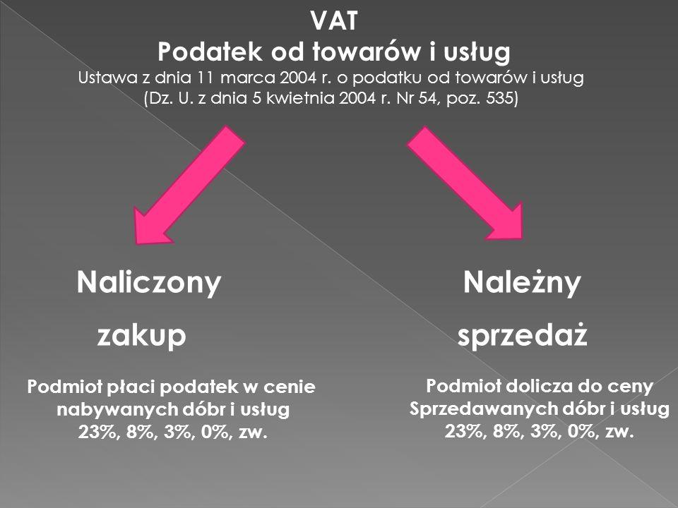 Naliczony zakup Należny sprzedaż VAT Podatek od towarów i usług
