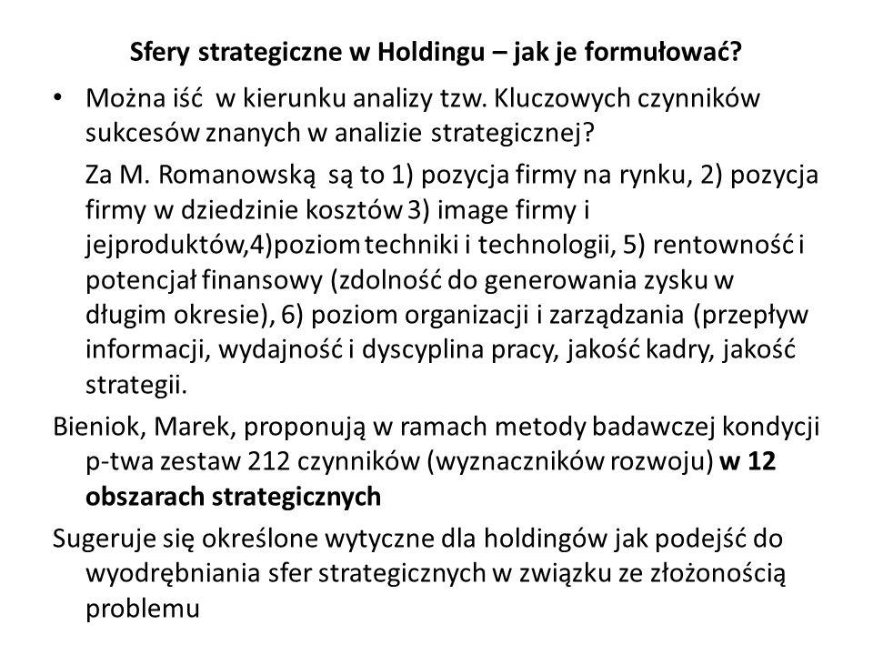 Sfery strategiczne w Holdingu – jak je formułować