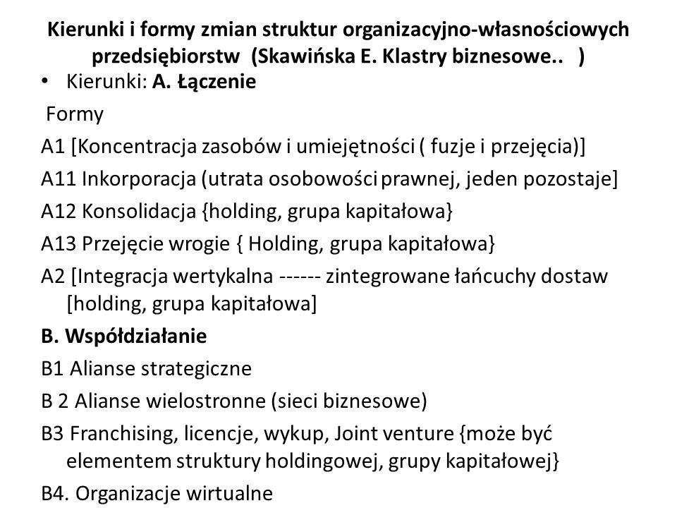 Kierunki i formy zmian struktur organizacyjno-własnościowych przedsiębiorstw (Skawińska E. Klastry biznesowe.. )