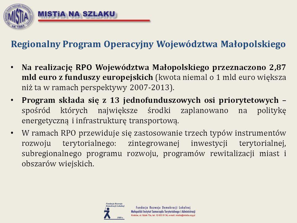 Regionalny Program Operacyjny Województwa Małopolskiego