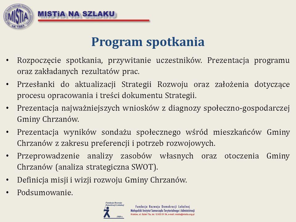 Program spotkania Rozpoczęcie spotkania, przywitanie uczestników. Prezentacja programu oraz zakładanych rezultatów prac.