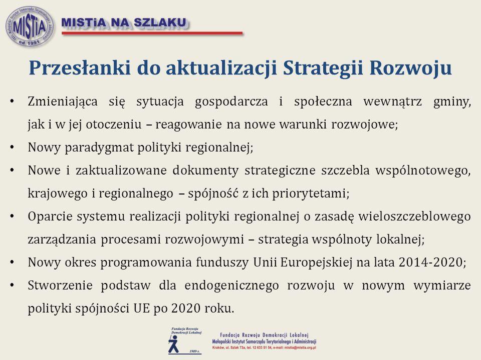 Przesłanki do aktualizacji Strategii Rozwoju