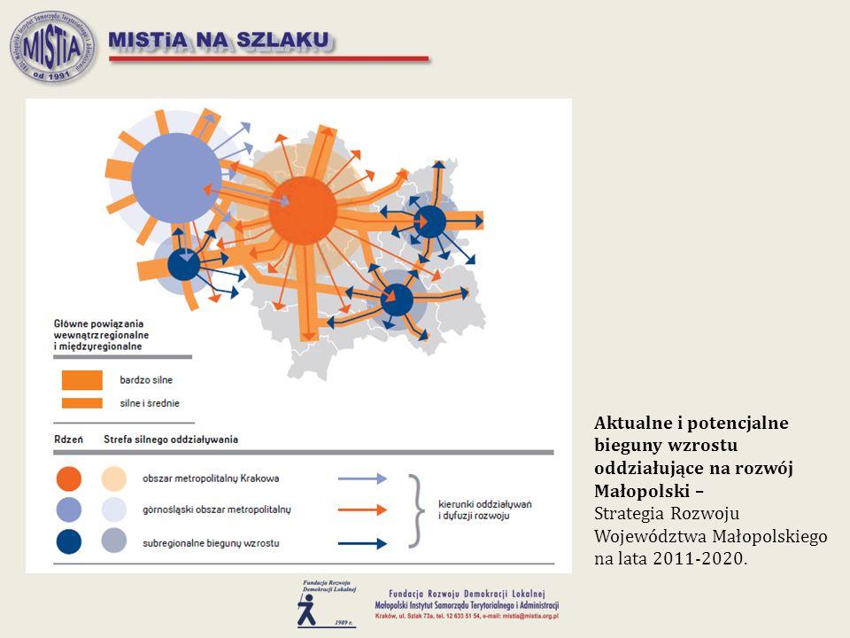 Aktualne i potencjalne bieguny wzrostu oddziałujące na rozwój Małopolski –