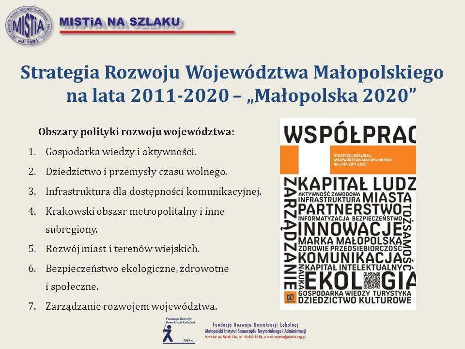 Obszary polityki rozwoju województwa: