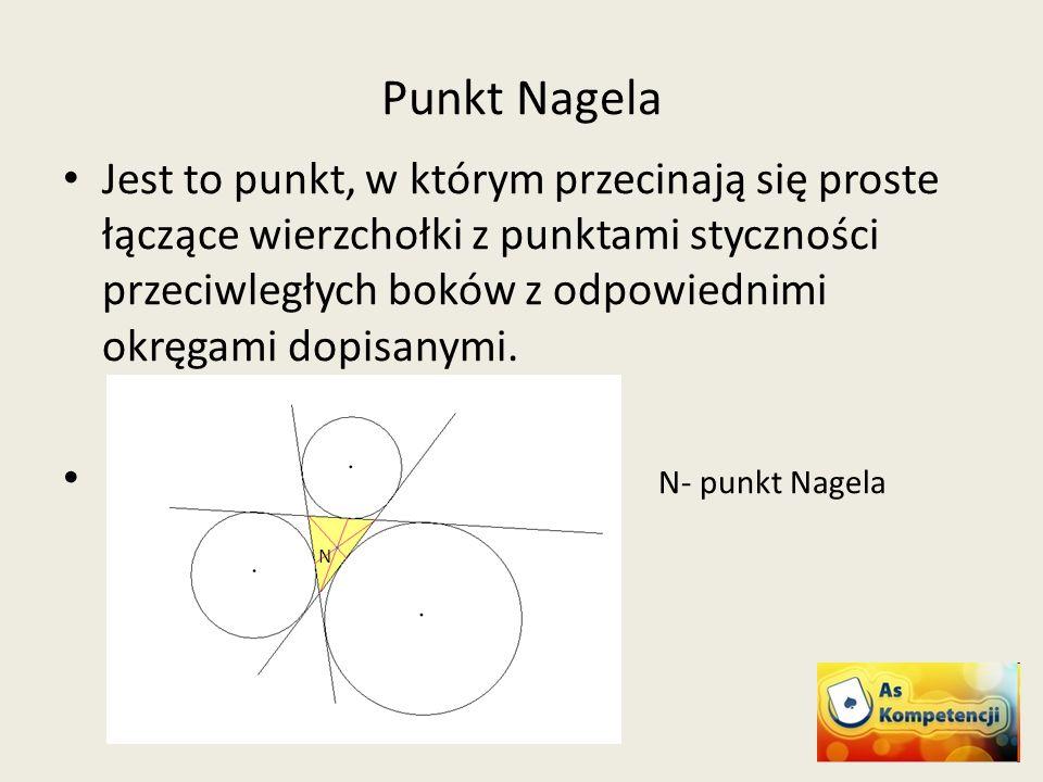 Punkt Nagela