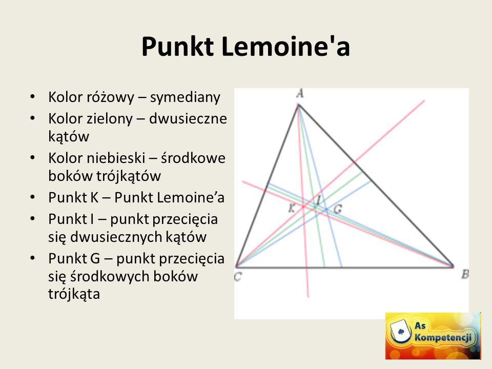 Punkt Lemoine a Kolor różowy – symediany
