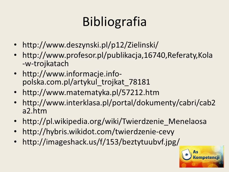 Bibliografia http://www.deszynski.pl/p12/Zielinski/