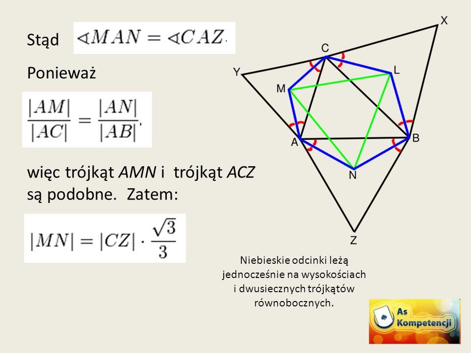 więc trójkąt AMN i trójkąt ACZ są podobne. Zatem: