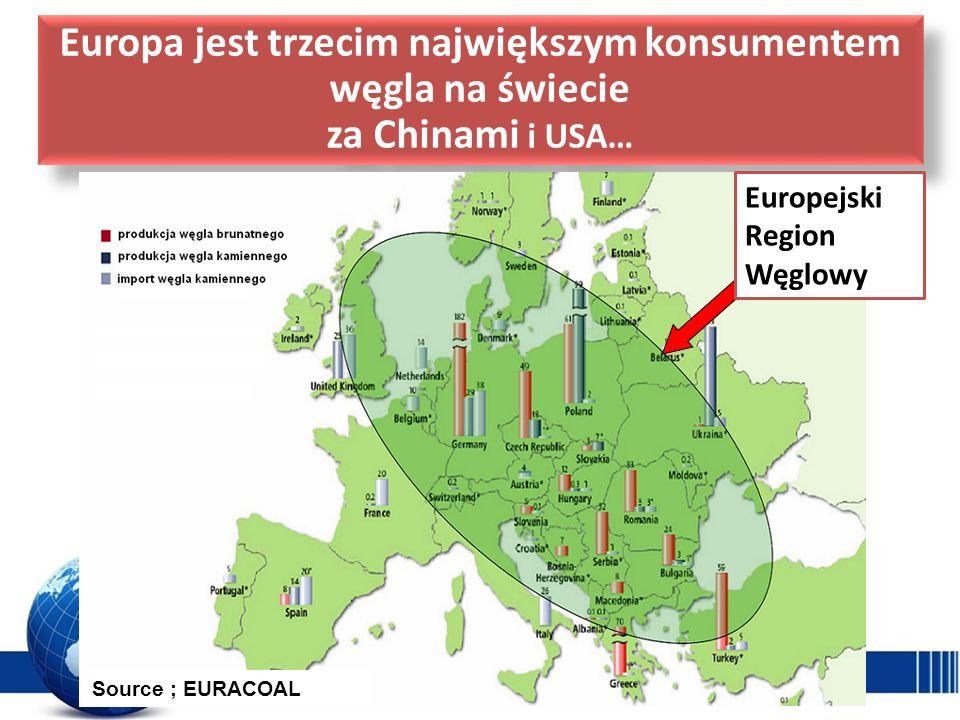 Europa jest trzecim największym konsumentem węgla na świecie za Chinami i USA…