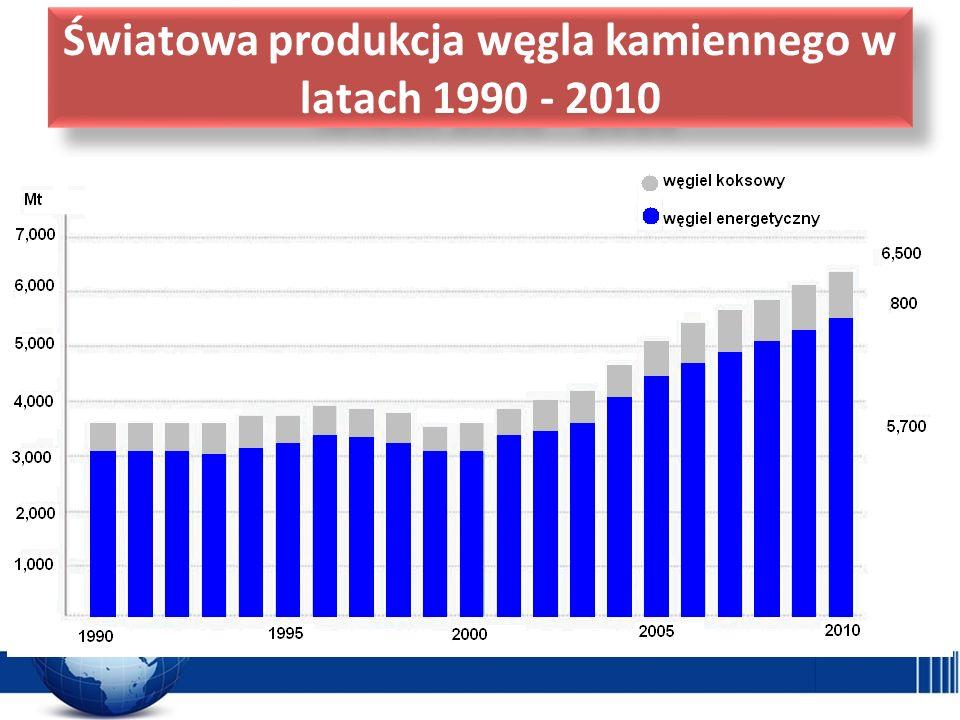 Światowa produkcja węgla kamiennego w latach 1990 - 2010