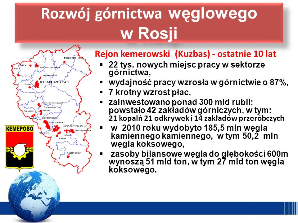 Rozwój górnictwa węglowego w Rosji