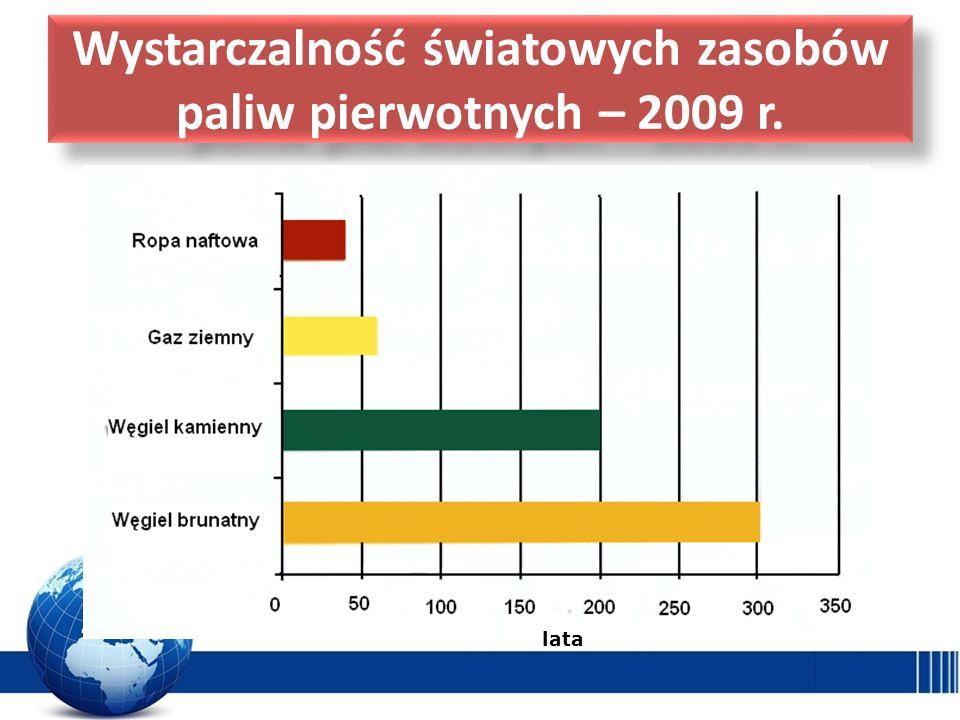 Wystarczalność światowych zasobów paliw pierwotnych – 2009 r.