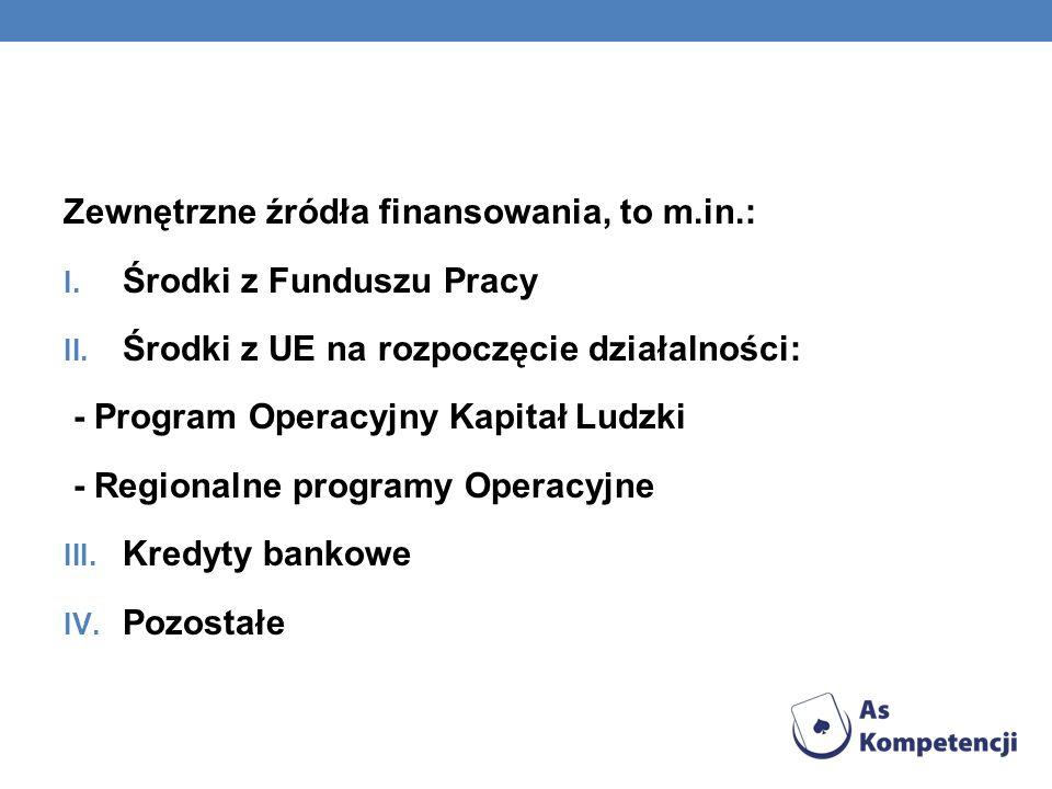 Zewnętrzne źródła finansowania, to m.in.: