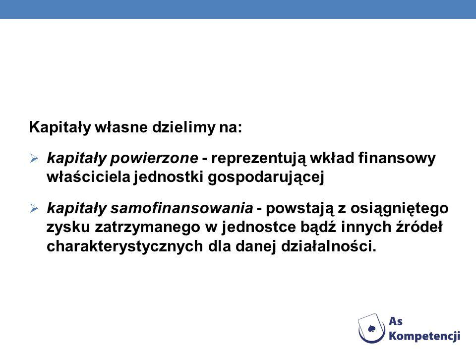 Kapitały własne dzielimy na: