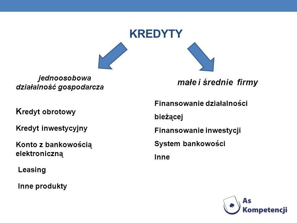 kredyty małe i średnie firmy Kredyt obrotowy