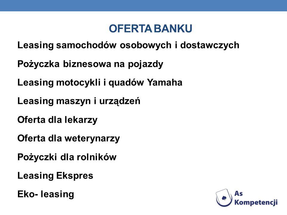 Oferta banku