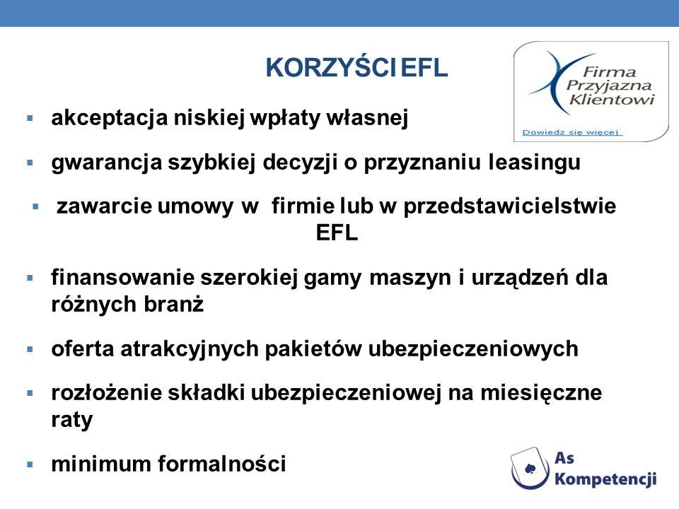 zawarcie umowy w firmie lub w przedstawicielstwie EFL