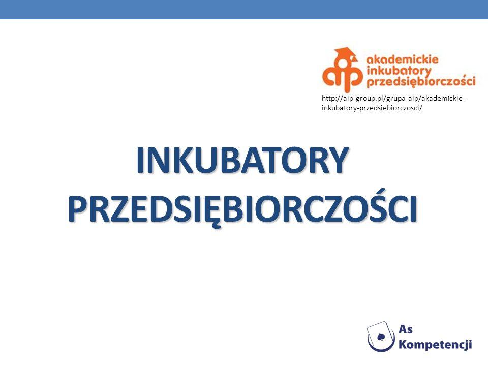 INKUBATORY PRZEDSIĘBIORCZOŚCI