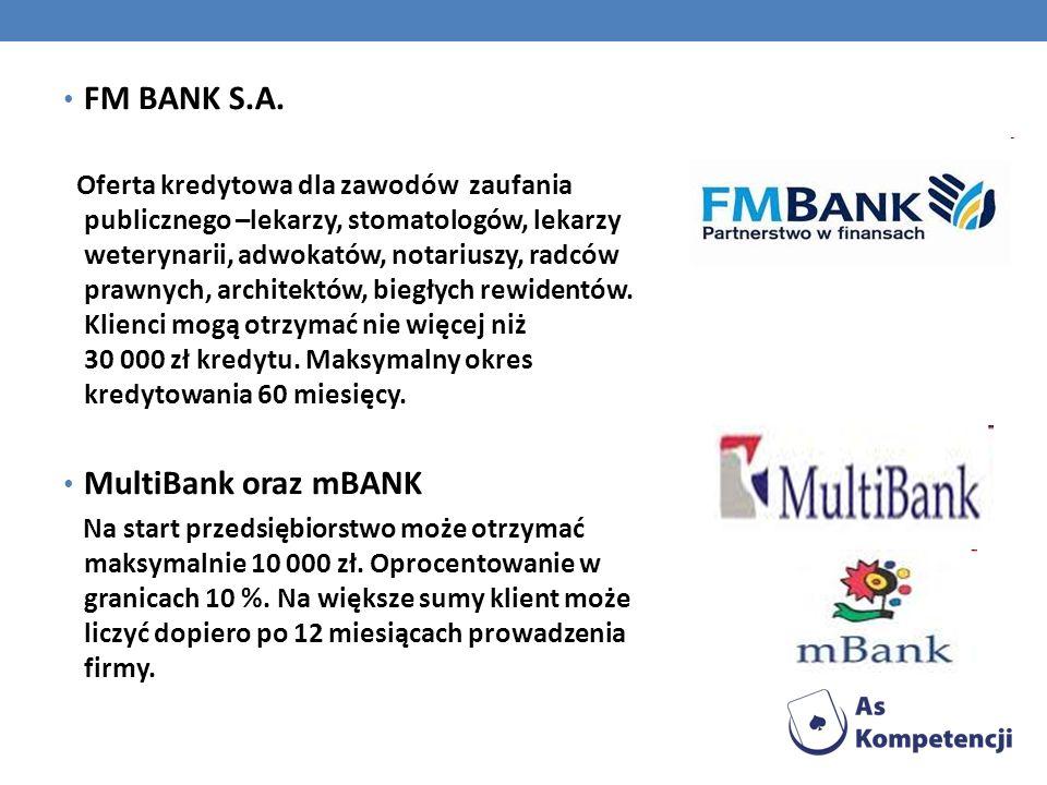 FM BANK S.A. MultiBank oraz mBANK