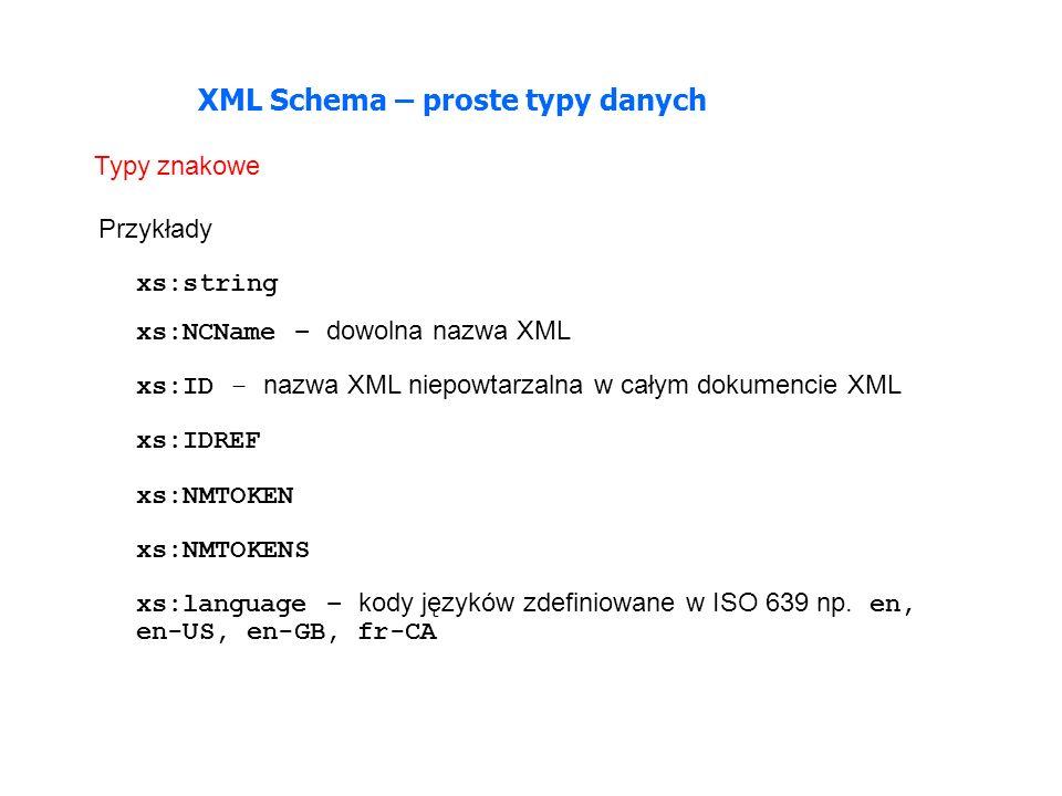 XML Schema – proste typy danych
