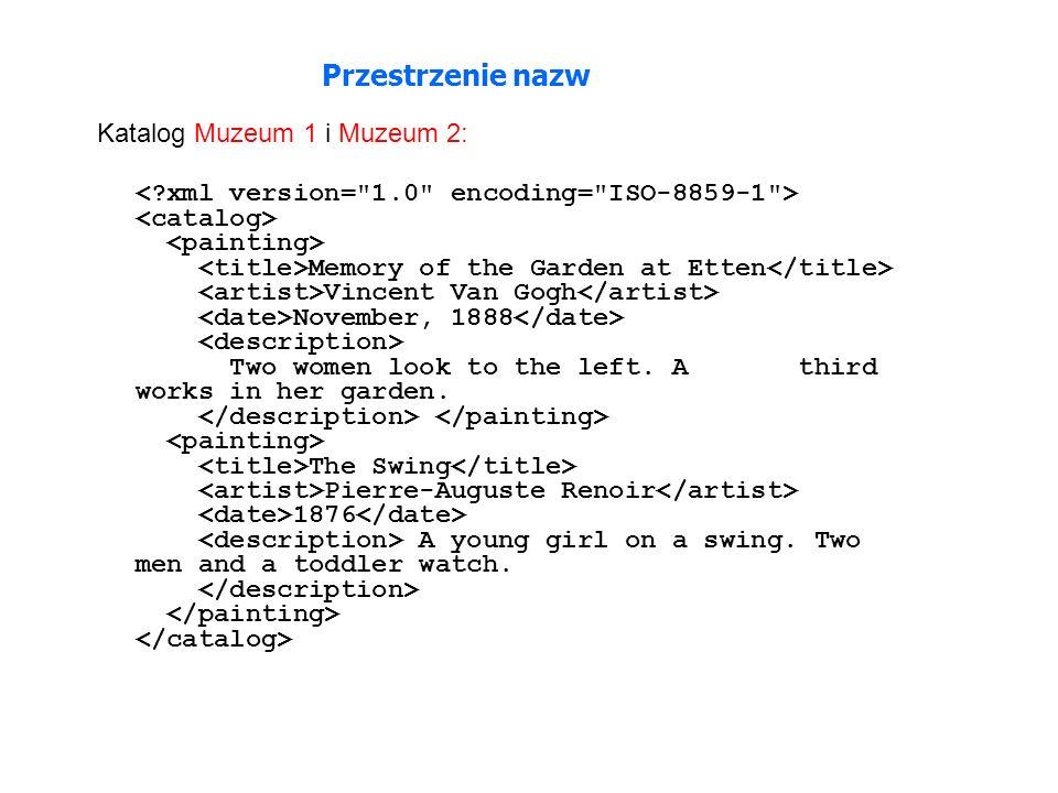 Przestrzenie nazw Katalog Muzeum 1 i Muzeum 2: