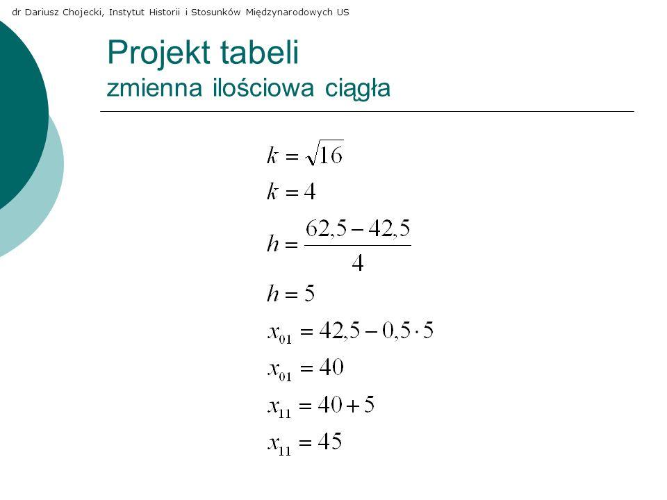 Projekt tabeli zmienna ilościowa ciągła