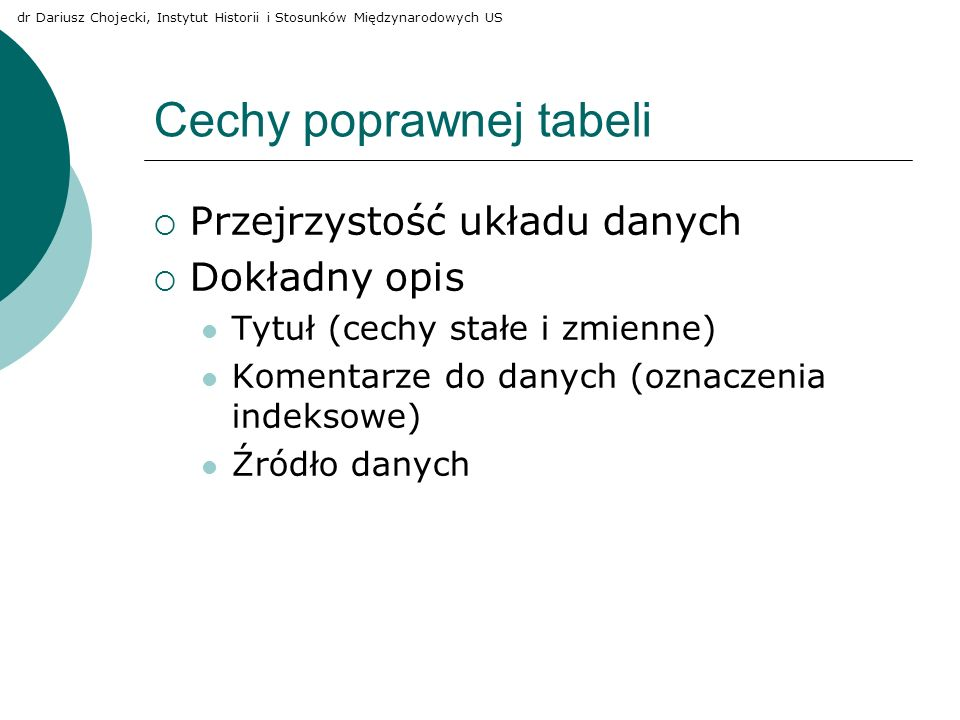 Cechy poprawnej tabeli